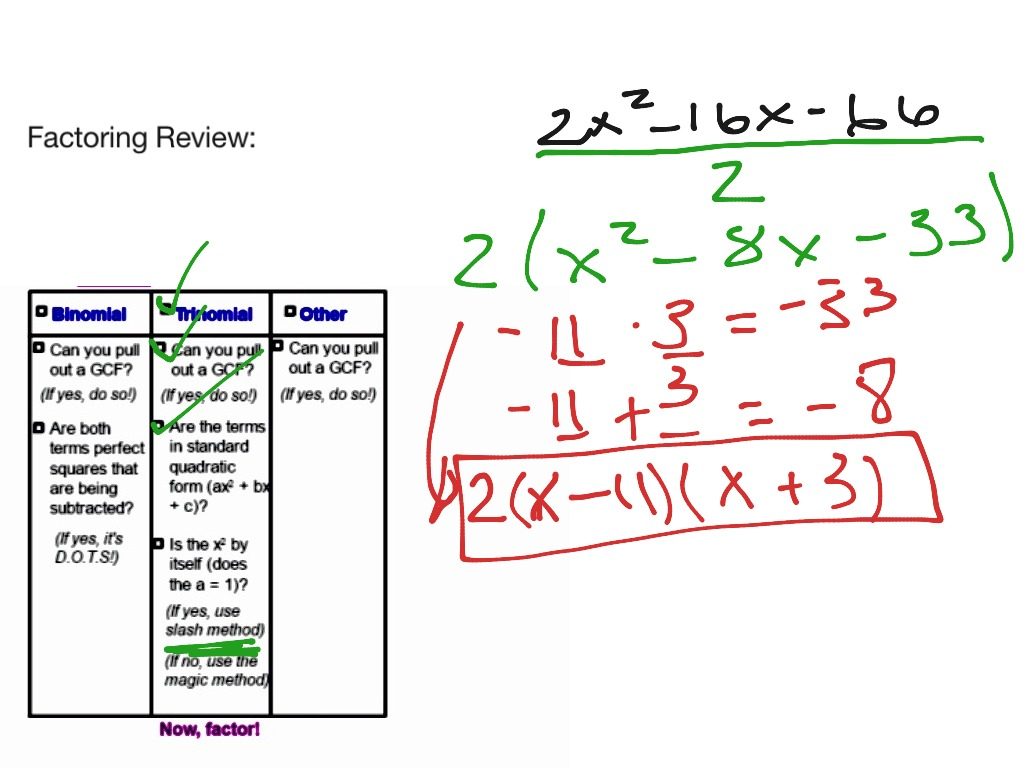 Factoring Review  2x^216x66