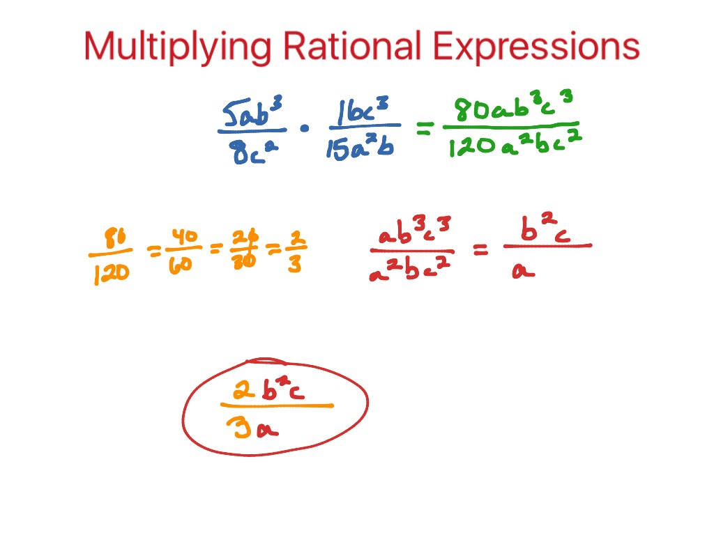 Uncategorized Multiply And Divide Rational Expressions Worksheet showme simplifying rational expressions with different denominators 11 3 multiplying expressions
