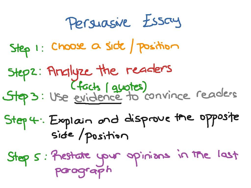 Argument essay conclusion format