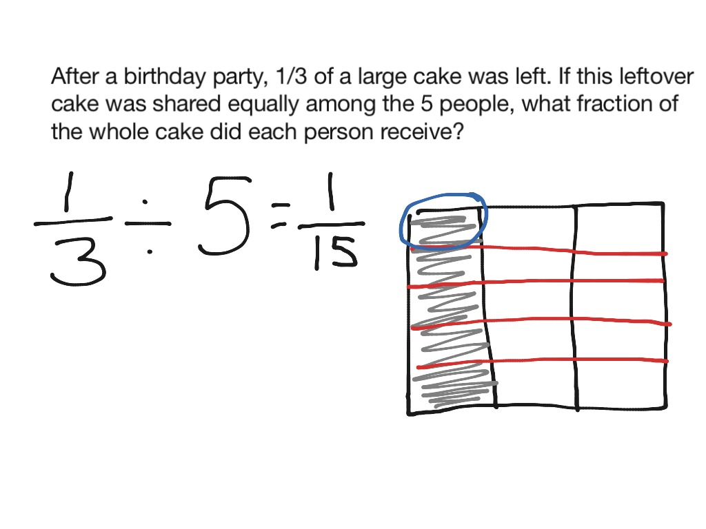 Dividing Unit Fractions By Whole Numbers With Visual Models Math,  Elementary Math, 5th Grade