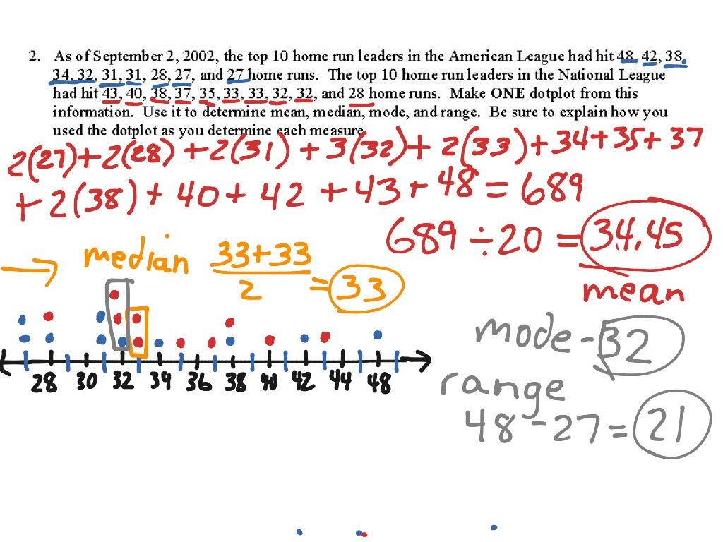 #2 Use Dot Plots To Determine Mean, Median, Mode, And Range  Math, Algebra   Showme