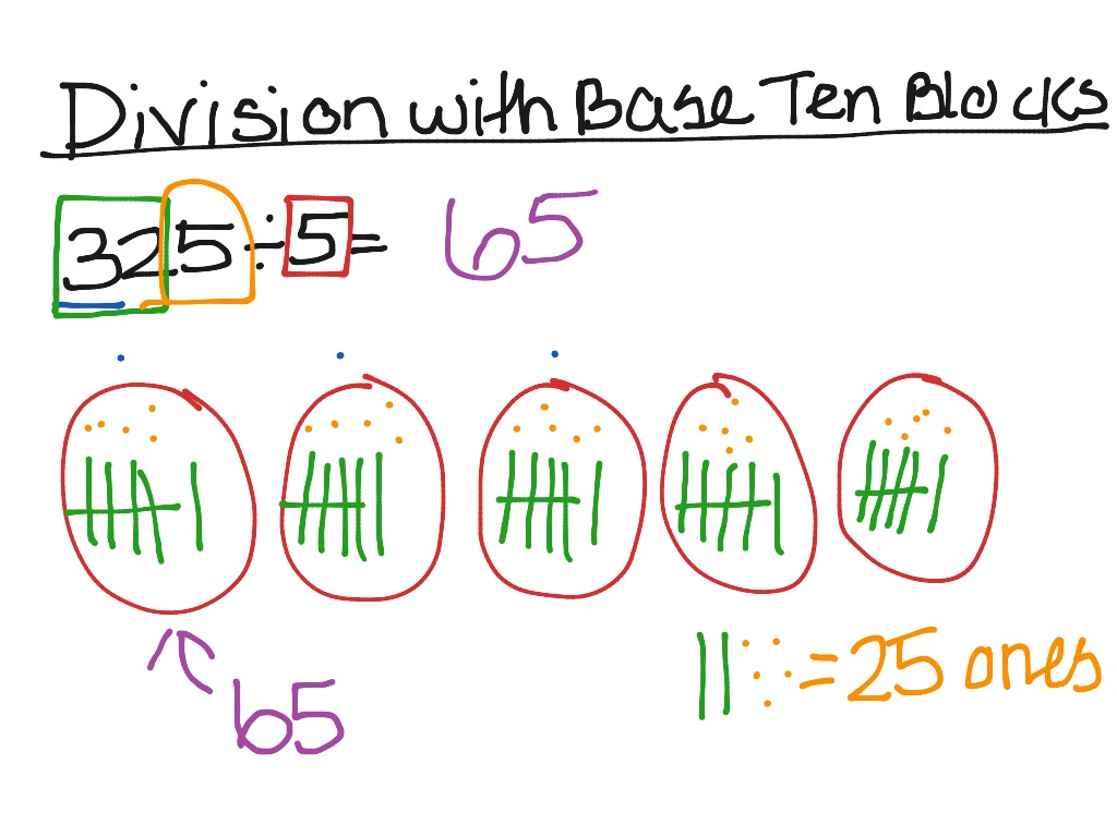 Uncategorized Long And Synthetic Division Worksheet showme division with base ten blocks