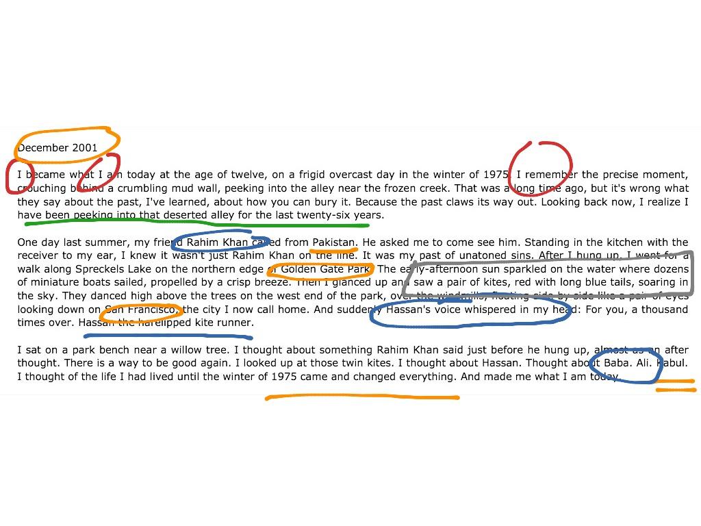 chapter of the kite runner analysis kite aquatechnics biz summary worksheet source acircmiddot showme kite runner